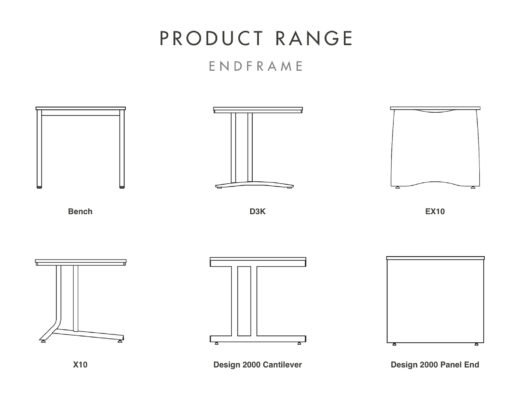Gresham Deskits-Product End Frames