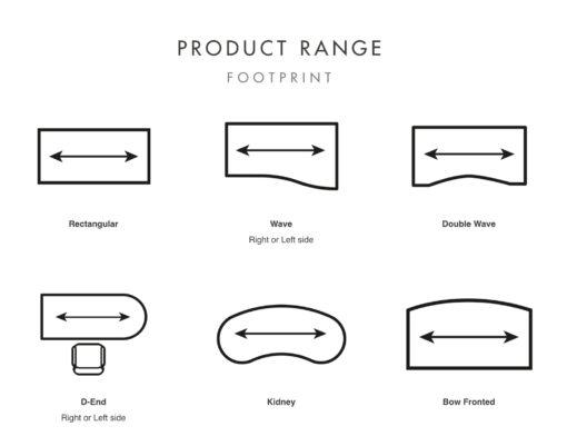 Gresham Deskits-Product Range