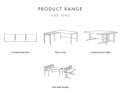 Gresham Deskits-Product Range Add ons